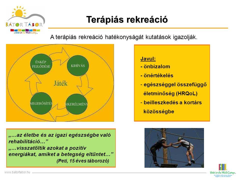 A terápiás rekreáció hatékonyságát kutatások igazolják.