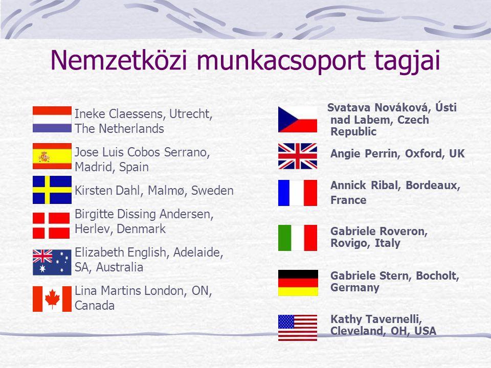 Nemzetközi munkacsoport tagjai