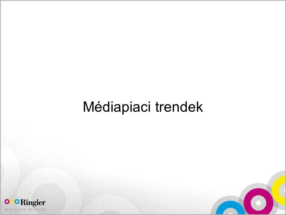 Médiapiaci trendek