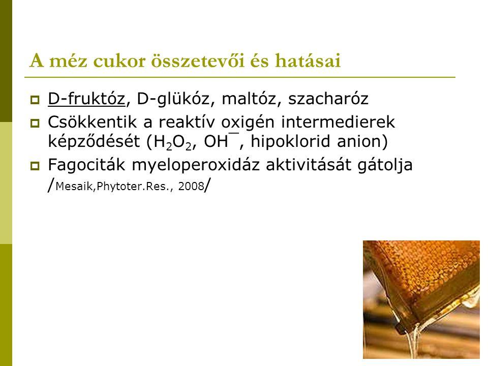 A méz cukor összetevői és hatásai