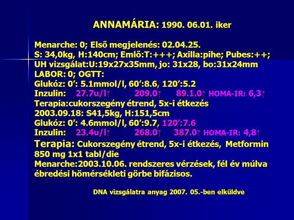 ANNAMÁRIA: 1990. 06. 01. iker Menarche: 0; Első megjelenés: 02. 04. 25