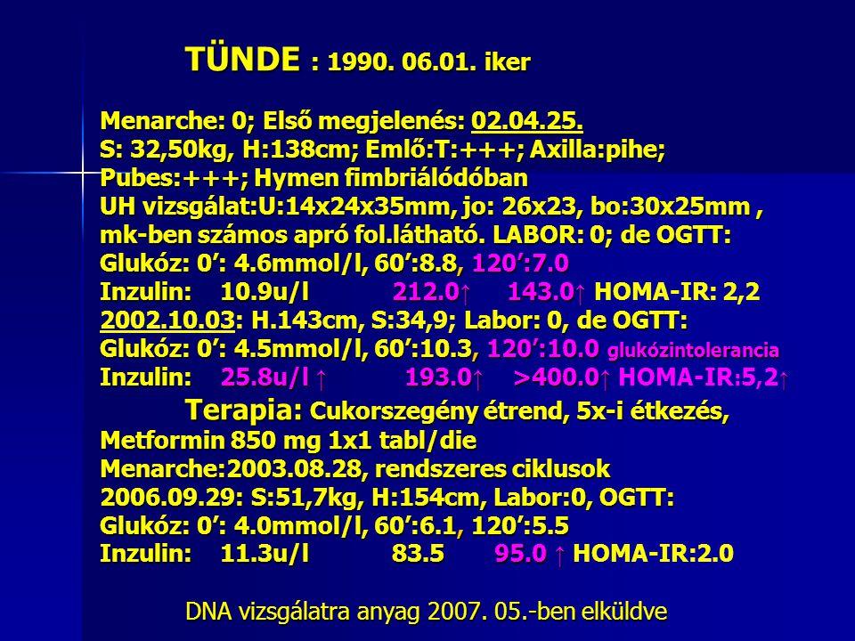 TÜNDE : 1990. 06. 01. iker Menarche: 0; Első megjelenés: 02. 04. 25