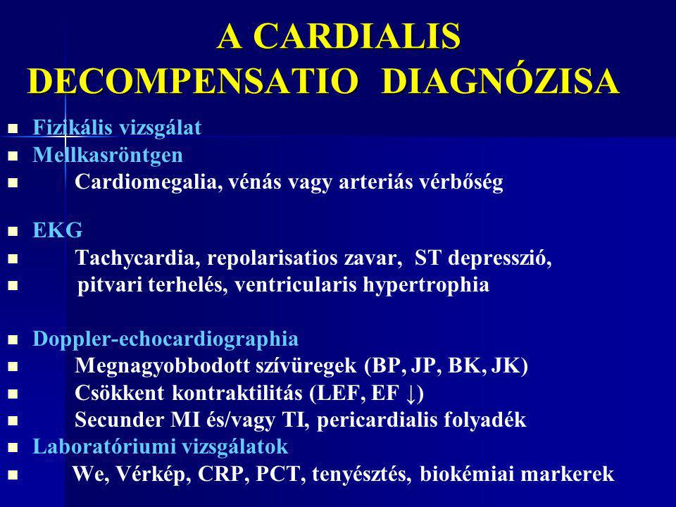 A CARDIALIS DECOMPENSATIO DIAGNÓZISA
