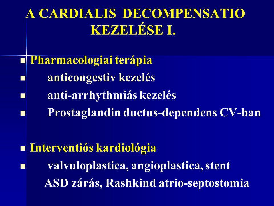 A CARDIALIS DECOMPENSATIO KEZELÉSE I.
