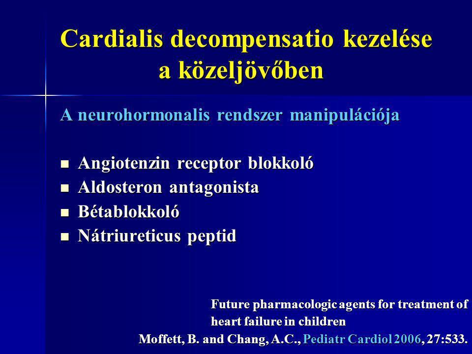 Cardialis decompensatio kezelése a közeljövőben