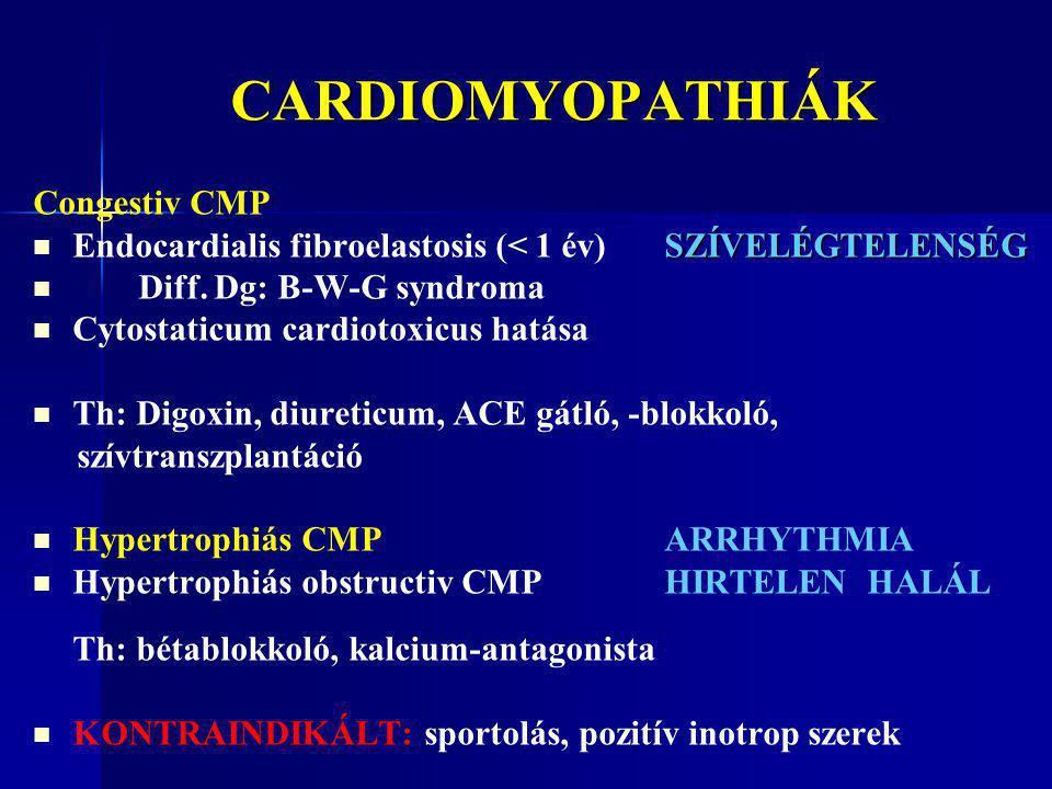 CARDIOMYOPATHIÁK Congestiv CMP