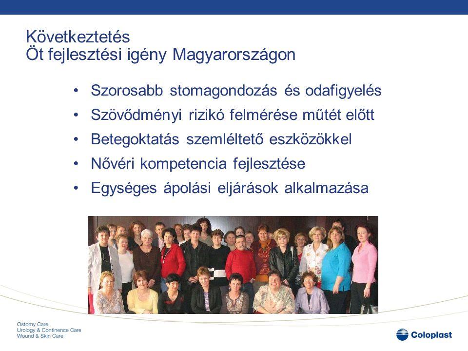 Következtetés Öt fejlesztési igény Magyarországon