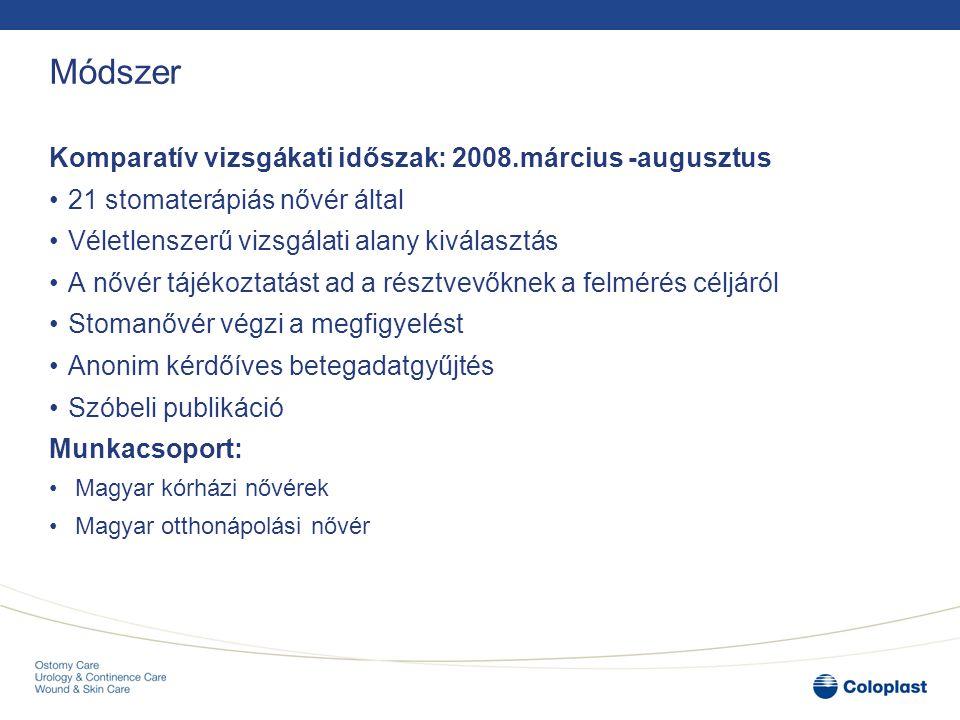 Módszer Komparatív vizsgákati időszak: 2008.március -augusztus
