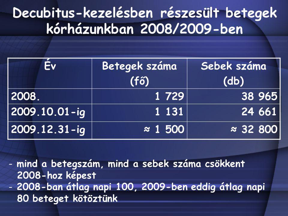Decubitus-kezelésben részesült betegek