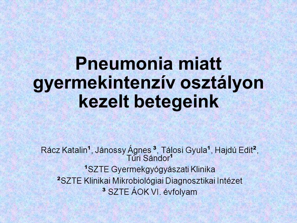 Pneumonia miatt gyermekintenzív osztályon kezelt betegeink
