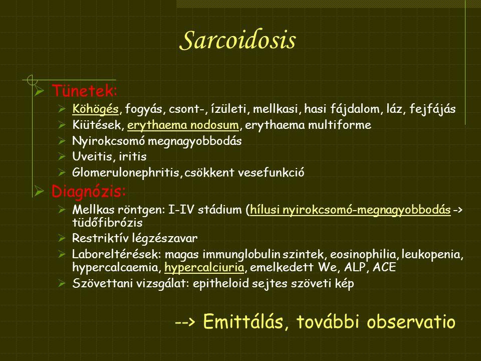 Sarcoidosis --> Emittálás, további observatio Tünetek: Diagnózis: