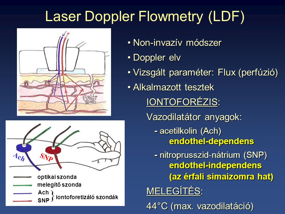 Laser Doppler Flowmetry (LDF)