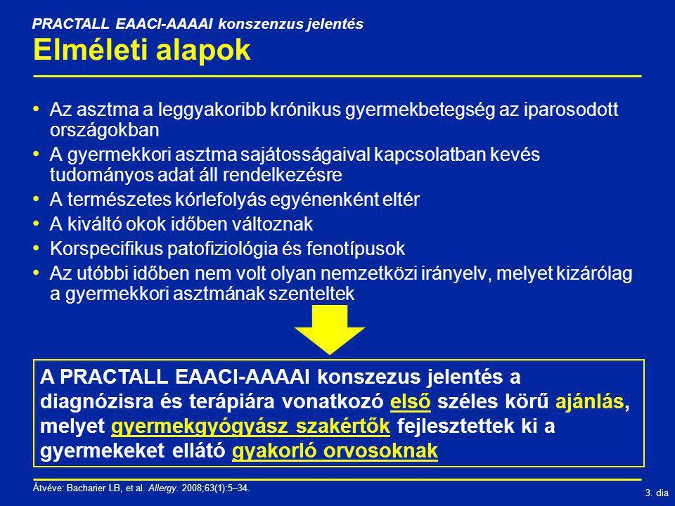 PRACTALL EAACI-AAAAI konszenzus jelentés