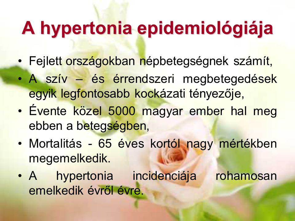 A hypertonia epidemiológiája