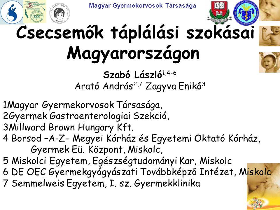 Csecsemők táplálási szokásai Magyarországon