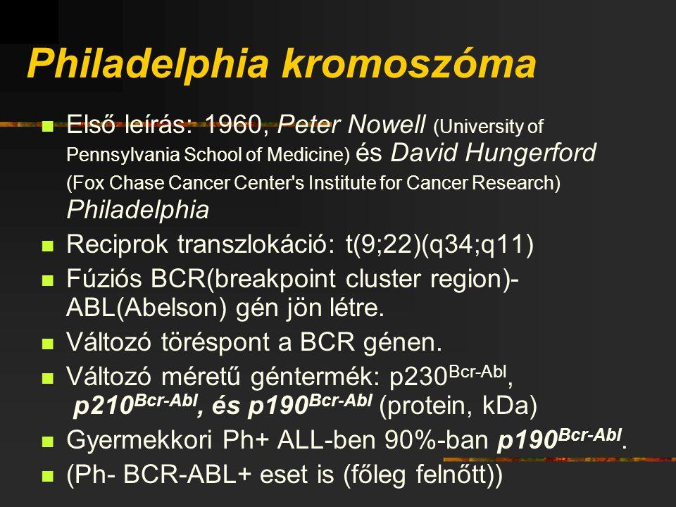 Philadelphia kromoszóma
