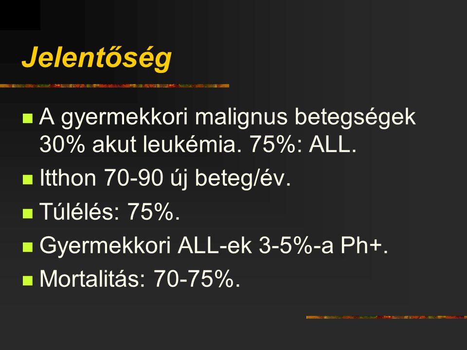 Jelentőség A gyermekkori malignus betegségek 30% akut leukémia. 75%: ALL. Itthon 70-90 új beteg/év.