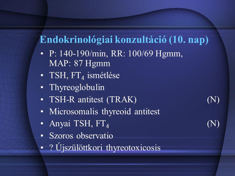 Endokrinológiai konzultáció (10. nap)