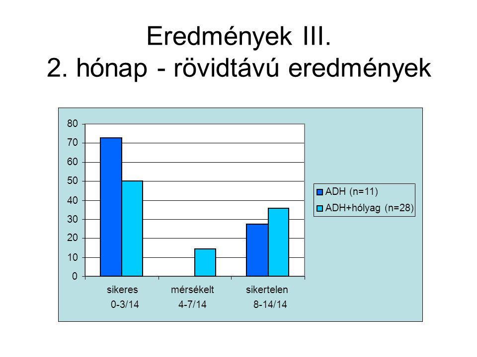 Eredmények III. 2. hónap - rövidtávú eredmények