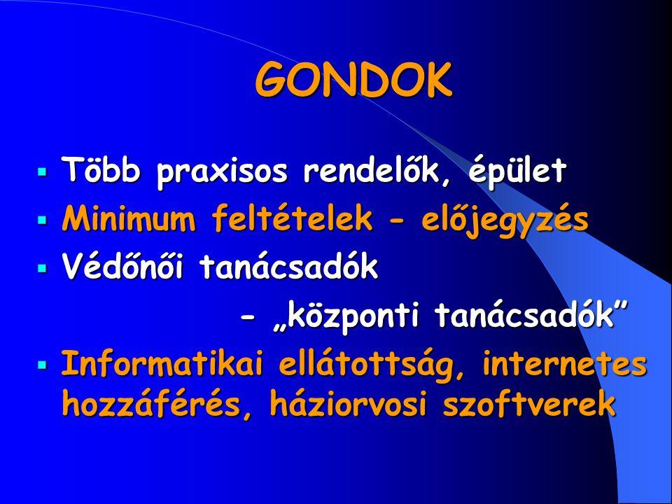 GONDOK Több praxisos rendelők, épület Minimum feltételek - előjegyzés