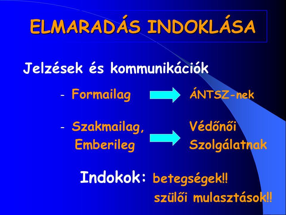 ELMARADÁS INDOKLÁSA Jelzések és kommunikációk Emberileg Szolgálatnak