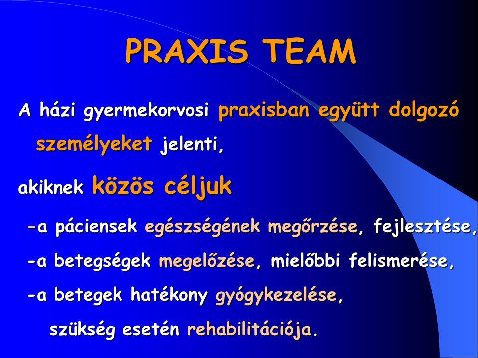 PRAXIS TEAM A házi gyermekorvosi praxisban együtt dolgozó személyeket jelenti, akiknek közös céljuk.