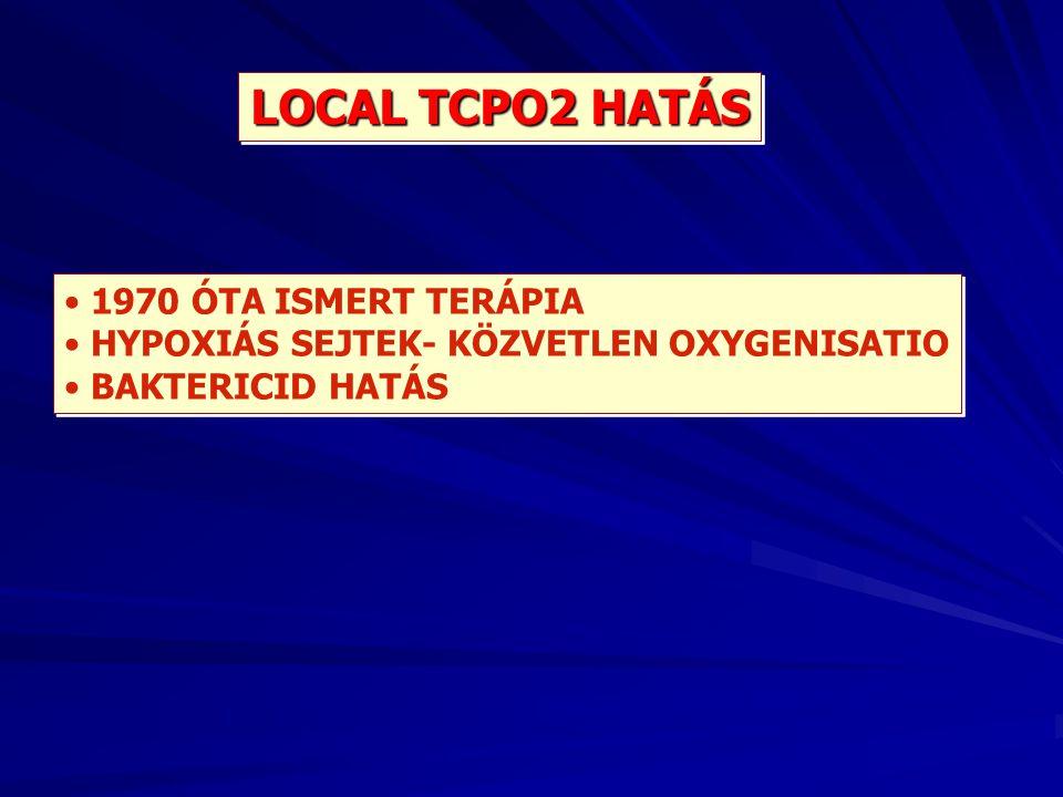 LOCAL TCPO2 HATÁS 1970 ÓTA ISMERT TERÁPIA