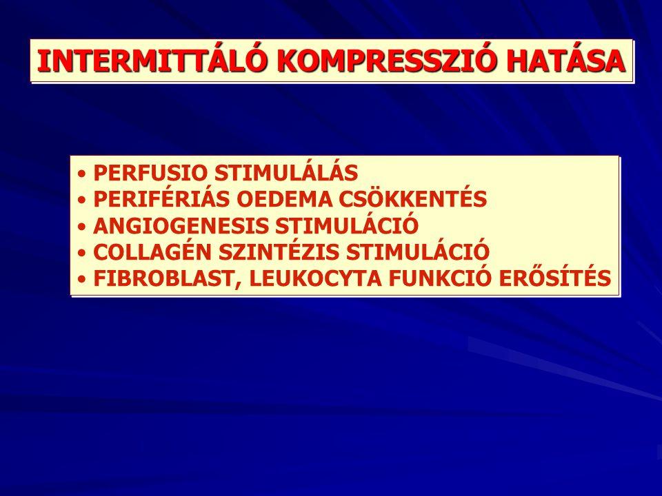 INTERMITTÁLÓ KOMPRESSZIÓ HATÁSA
