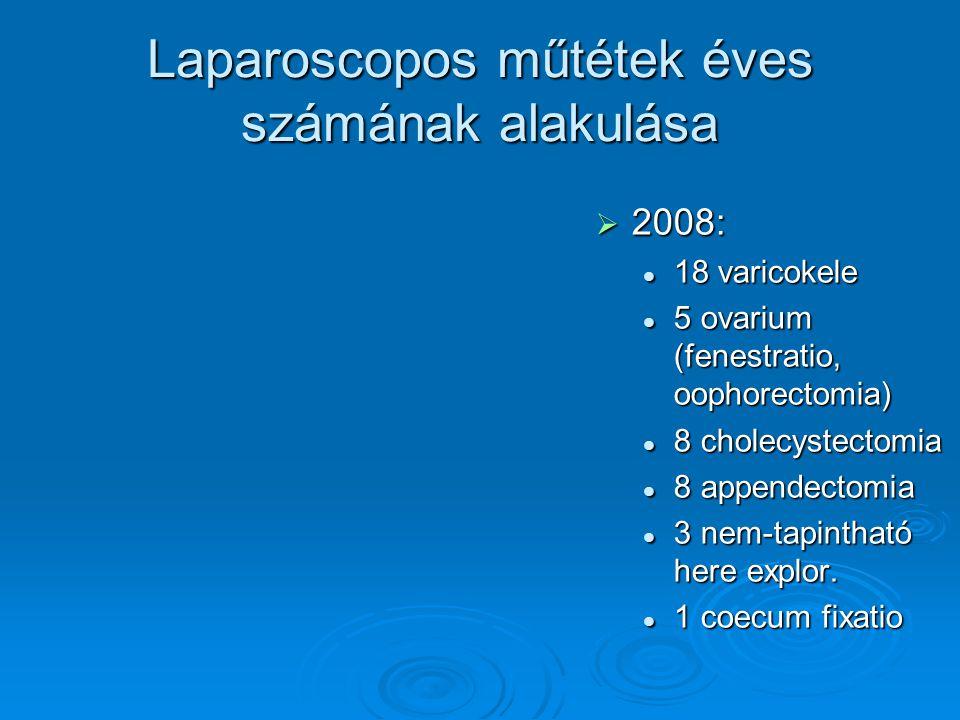 Laparoscopos műtétek éves számának alakulása
