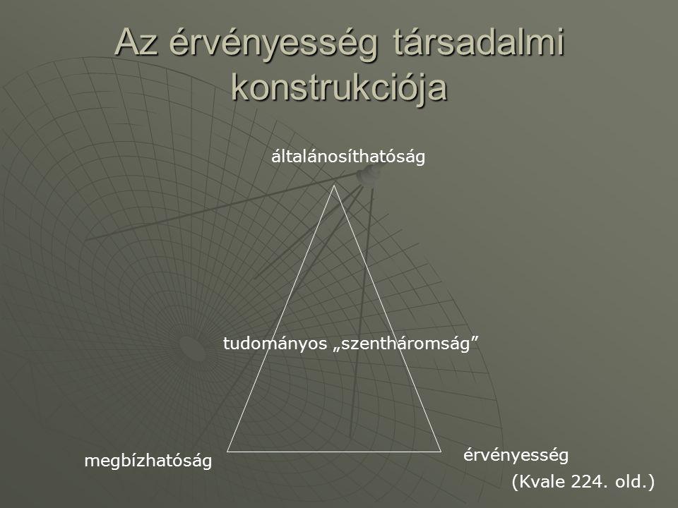 Az érvényesség társadalmi konstrukciója