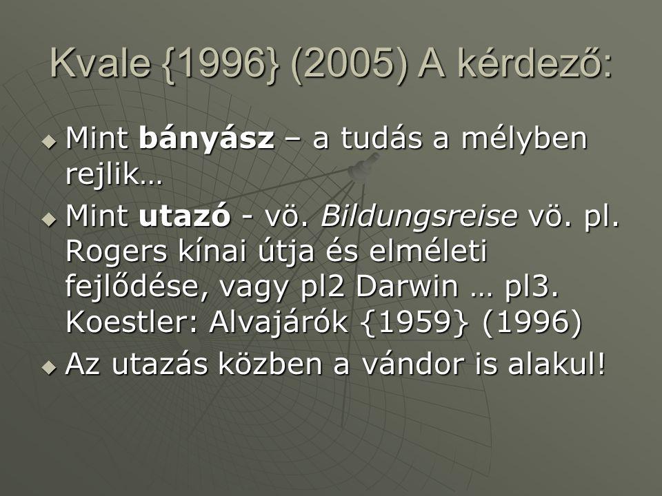 Kvale {1996} (2005) A kérdező: Mint bányász – a tudás a mélyben rejlik…