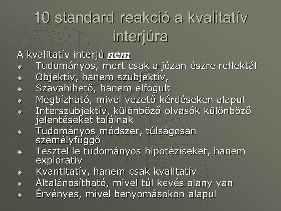 10 standard reakció a kvalitatív interjúra
