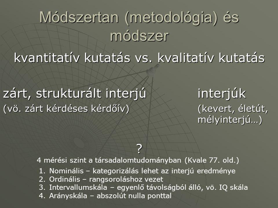 Módszertan (metodológia) és módszer
