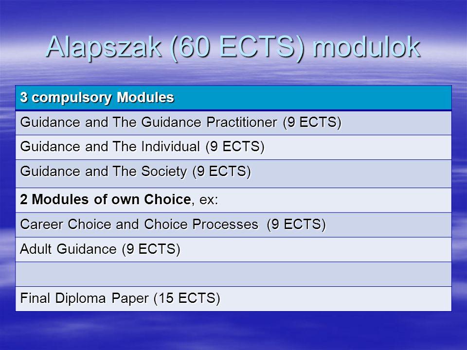 Alapszak (60 ECTS) modulok