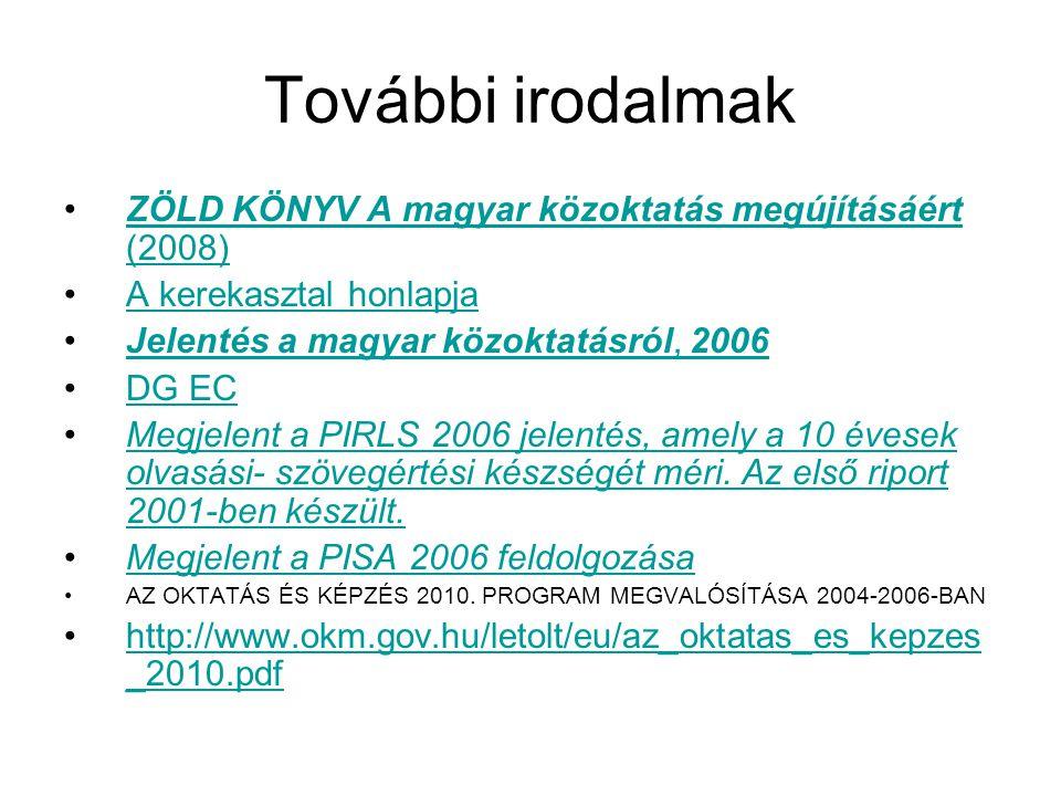 További irodalmak ZÖLD KÖNYV A magyar közoktatás megújításáért (2008)