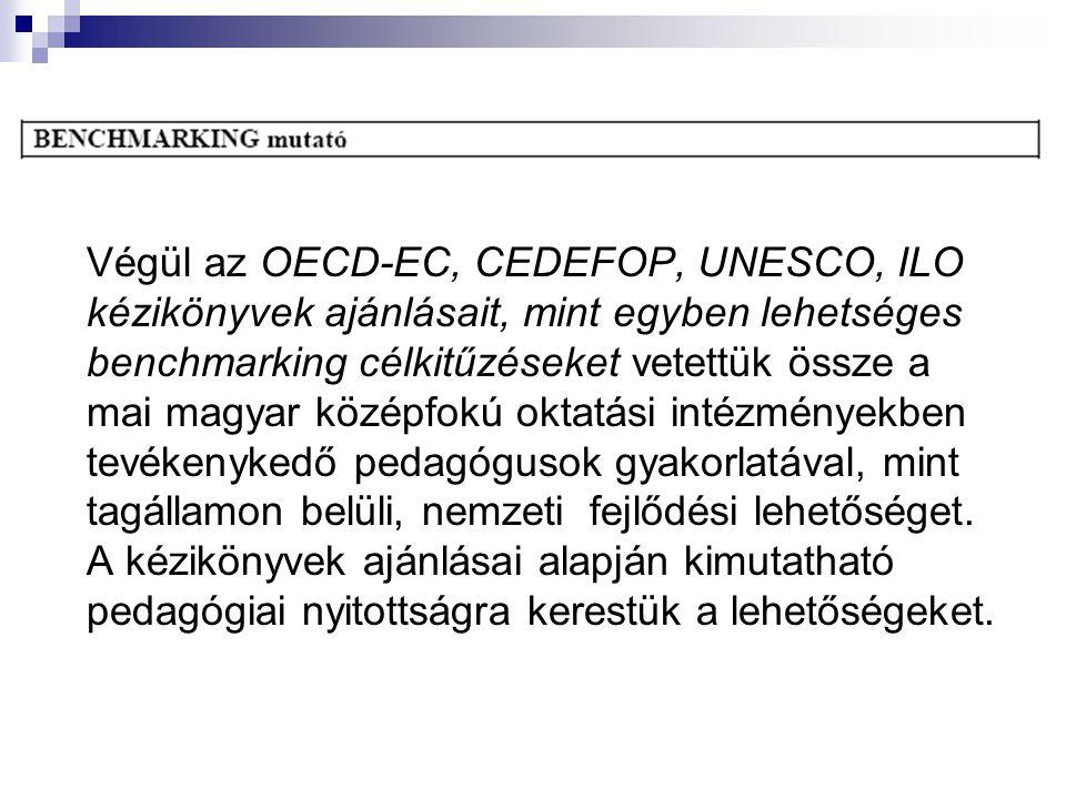 Végül az OECD-EC, CEDEFOP, UNESCO, ILO kézikönyvek ajánlásait, mint egyben lehetséges benchmarking célkitűzéseket vetettük össze a mai magyar középfokú oktatási intézményekben tevékenykedő pedagógusok gyakorlatával, mint tagállamon belüli, nemzeti fejlődési lehetőséget.