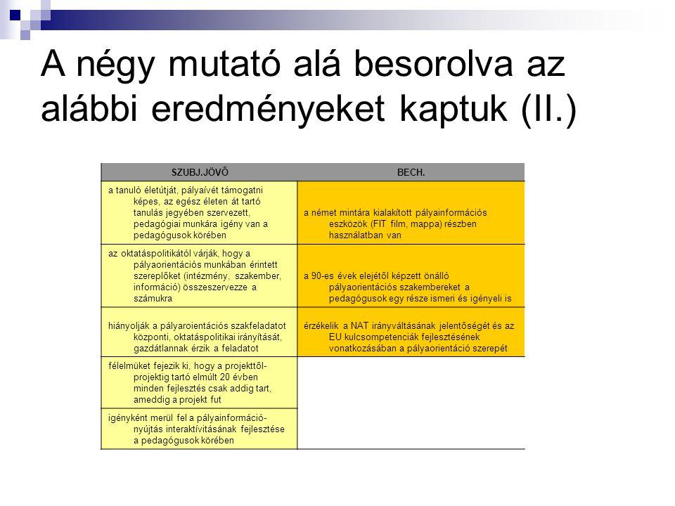 A négy mutató alá besorolva az alábbi eredményeket kaptuk (II.)