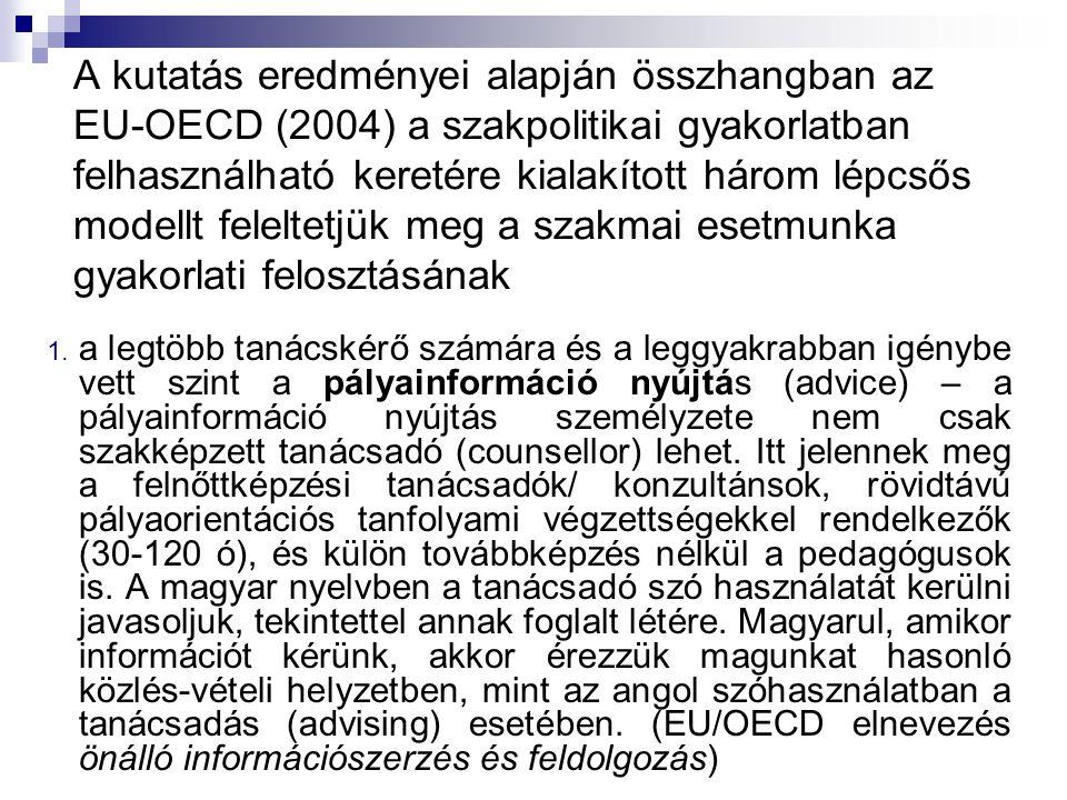 A kutatás eredményei alapján összhangban az EU-OECD (2004) a szakpolitikai gyakorlatban felhasználható keretére kialakított három lépcsős modellt feleltetjük meg a szakmai esetmunka gyakorlati felosztásának
