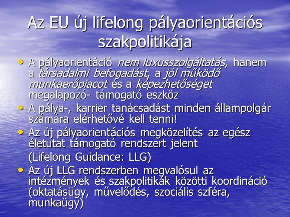 Az EU új lifelong pályaorientációs szakpolitikája