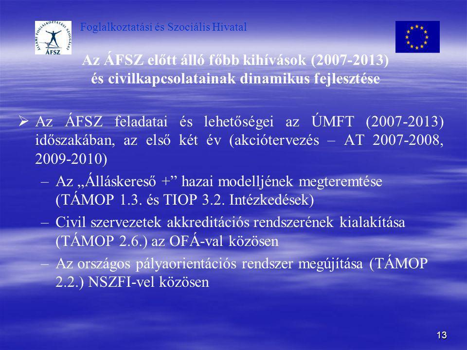 Az ÁFSZ előtt álló főbb kihívások (2007-2013) és civilkapcsolatainak dinamikus fejlesztése