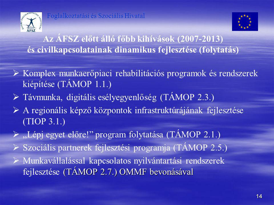 Az ÁFSZ előtt álló főbb kihívások (2007-2013) és civilkapcsolatainak dinamikus fejlesztése (folytatás)