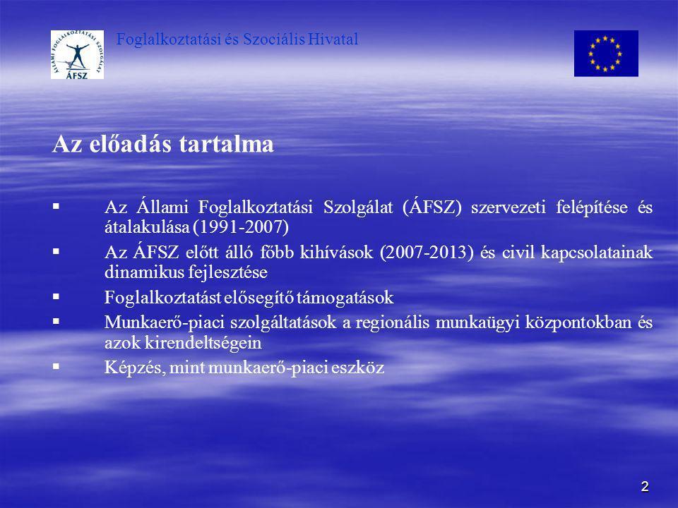 Az előadás tartalma Az Állami Foglalkoztatási Szolgálat (ÁFSZ) szervezeti felépítése és átalakulása (1991-2007)