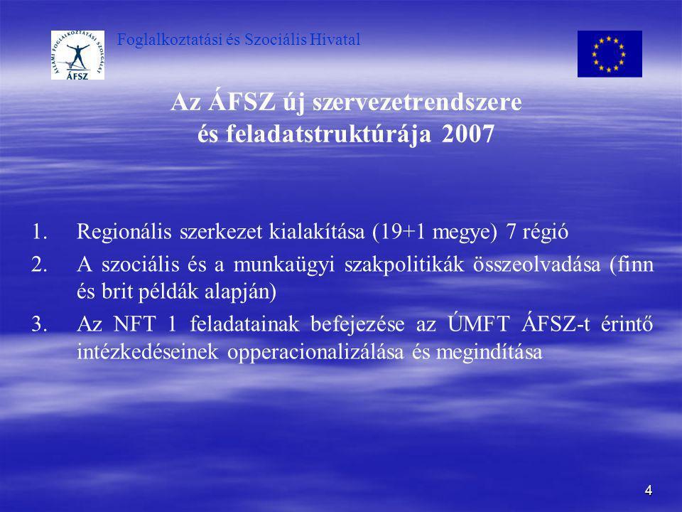 Az ÁFSZ új szervezetrendszere és feladatstruktúrája 2007