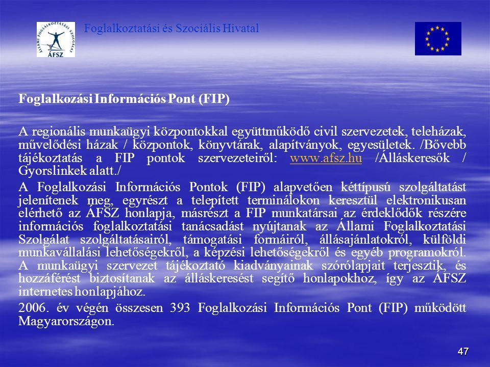 Foglalkozási Információs Pont (FIP)