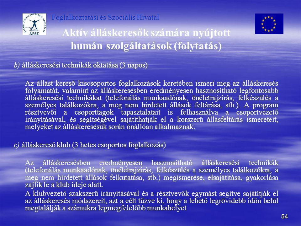 Aktív álláskeresők számára nyújtott humán szolgáltatások (folytatás)