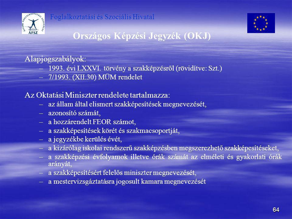 Országos Képzési Jegyzék (OKJ)