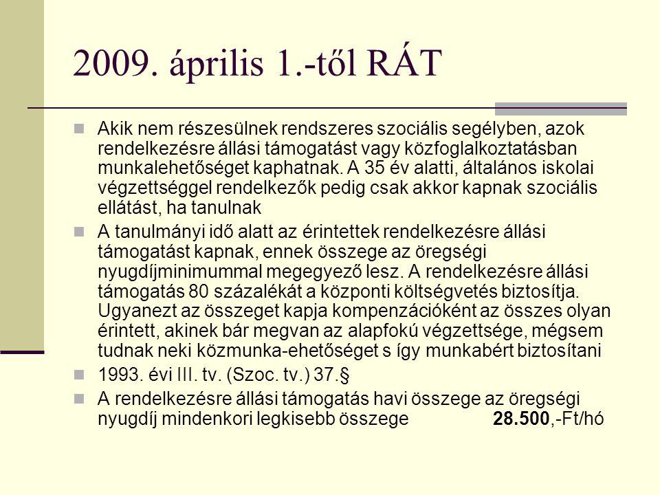 2009. április 1.-től RÁT