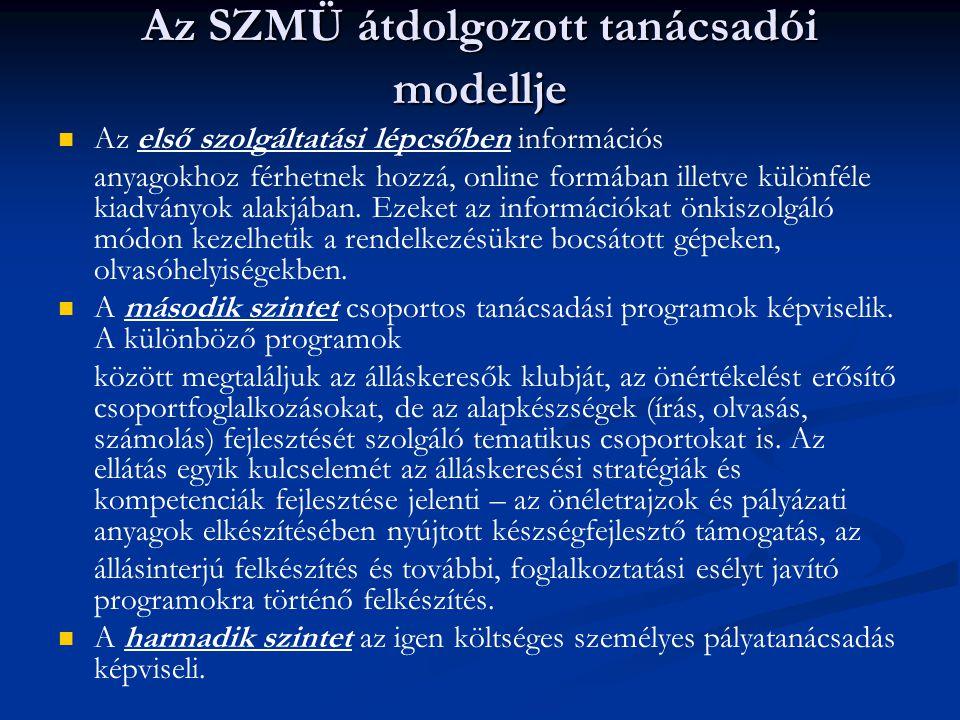 Az SZMÜ átdolgozott tanácsadói modellje