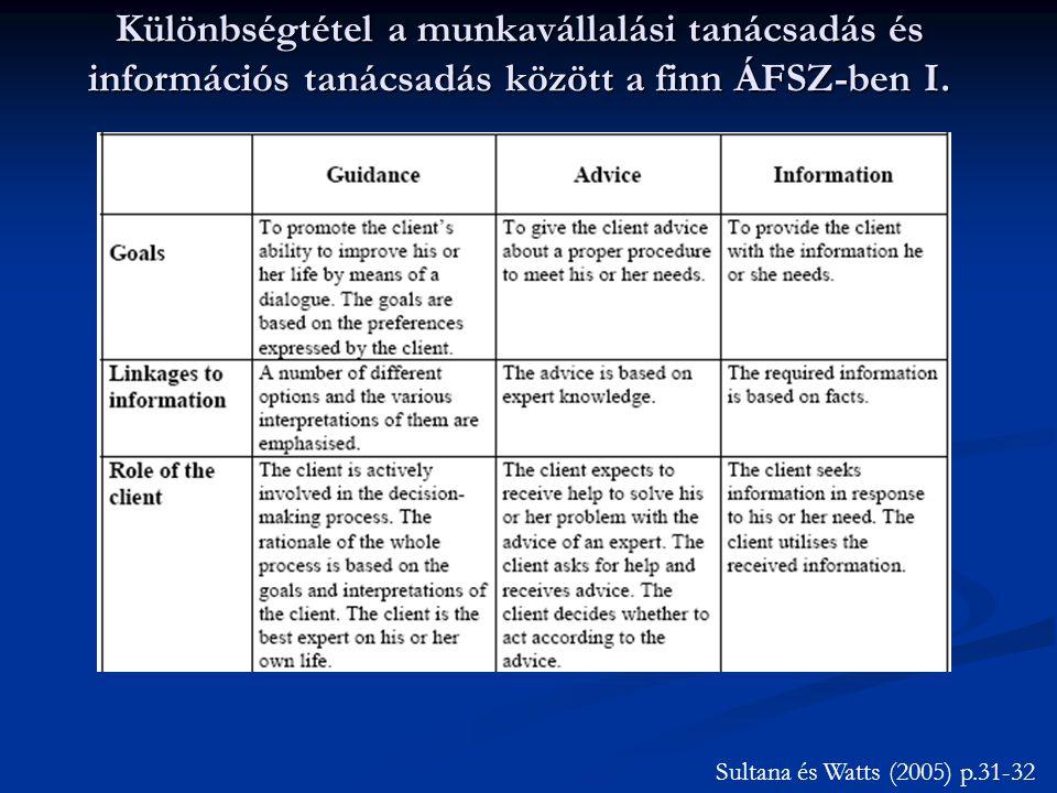 Különbségtétel a munkavállalási tanácsadás és információs tanácsadás között a finn ÁFSZ-ben I.