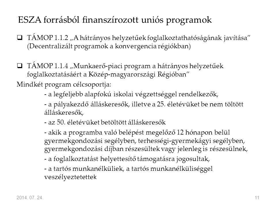 ESZA forrásból finanszírozott uniós programok